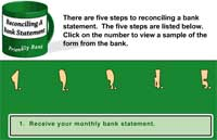 Reconciling a Business Checking Account Statement