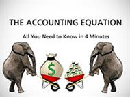 THE ACCOUNTING EQUATION: All You Need to Know in 4 Minutes