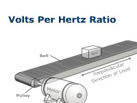 Volts Per Hertz Ratio