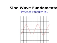 Sine Wave Fundamentals: Practice Problem #1