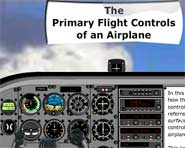 The Primary Flight Controls of an Airplane