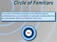 Circle of Familiars