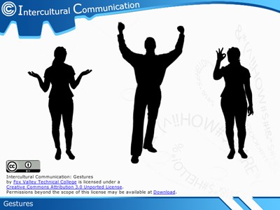 Intercultural Communication: Gestures