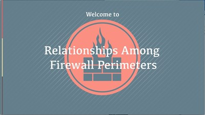 Firewalls: Relationships Among Firewall Perimeters