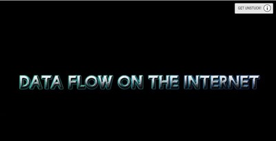 Data Flow on the Internet