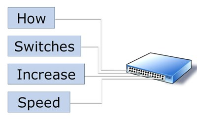 How Switches Increase Speed