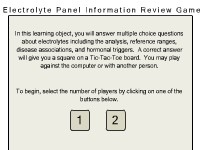 Electrolyte Panel Review Game