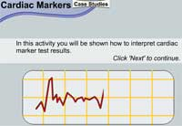 Cardiac Marker Case Studies