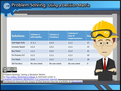 Problem Solving: Using a Decision Matrix
