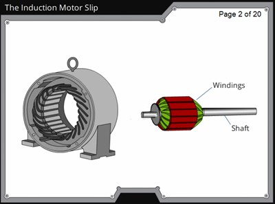 The Induction Motor Slip