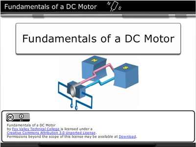 Fundamentals of a DC Motor