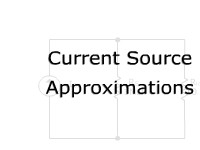 Current Source Approximations