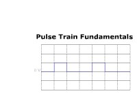 Pulse Train Fundamentals