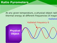 Ratio Pyrometers
