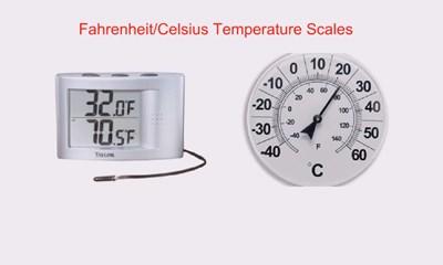 Fahrenheit / Celsius Temperature Scales (Screencast)