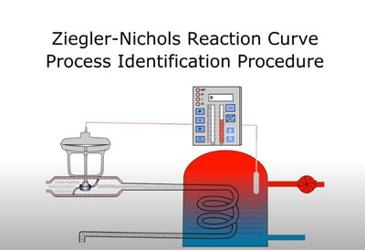 Ziegler-Nichols Reaction Curve Process Identification Procedure (Screencast)