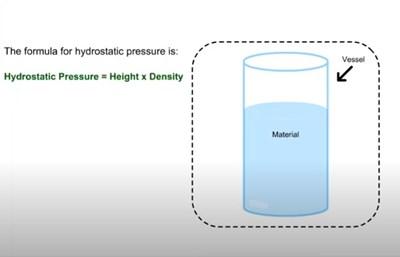 Hydrostatic Pressure (Screencast)