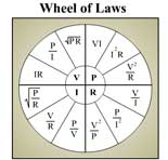 The Electrician's Wheel of Laws Quiz