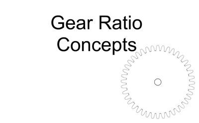 Gear Ratio Concepts (Screencast)