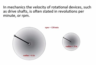 Converting Rotational Velocity to Linear Velocity (Screencast)