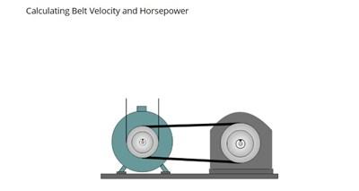 Calculating Belt Velocity and Horsepower