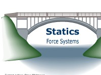 Statics: Force Systems