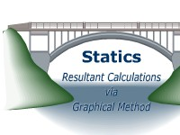 Statics: Resultant Calculations via Graphical Method
