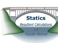 Statics: Resultant Calculations via Tabular Method