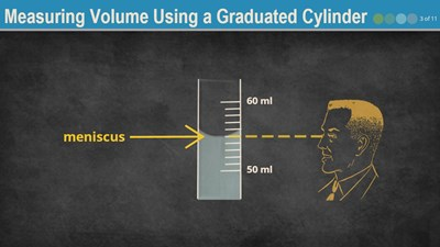 Measuring Volume Using a Graduated Cylinder