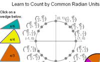 Learn to Count by Common Radian Units