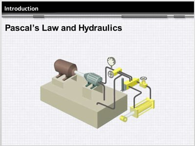 Pascal's Law and Hydraulics