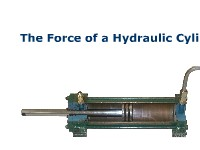 The Force of a Hydraulic Cylinder