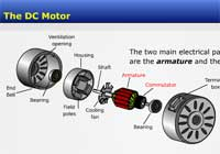 The DC Motor