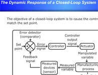 The Dynamic Response of a Closed-Loop System