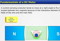 Fundamentals of a DC Motor