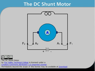 The DC Shunt Motor