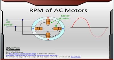 RPM of AC Motors