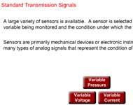 Standard Transmission Signals