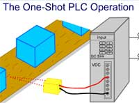 One-Shot PLC Operation