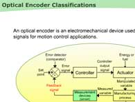 Optical Encoder Classifications