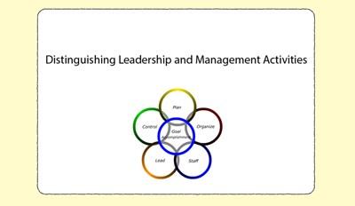Distinguishing Leadership and Management Activities (Screencast)
