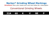 Grinding Wheel Markings
