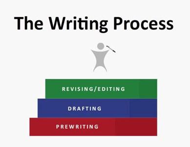 Communication: The Writing Process