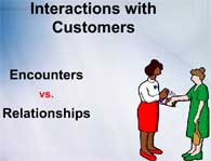 Interactions With Customers