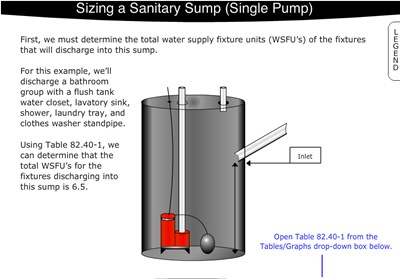 Sizing a Sanitary Sump (Single Pump)