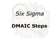 Six Sigma - DMAIC Steps
