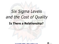 Six Sigma Levels and the Cost of Quality