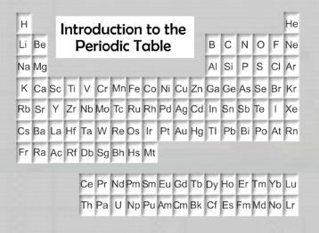 Introduction to the Periodic Table (Screencast)