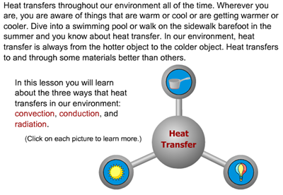 Heat Transfer:  Flash Version