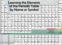 Learning the Elements of the Periodic Table by Name or Symbol